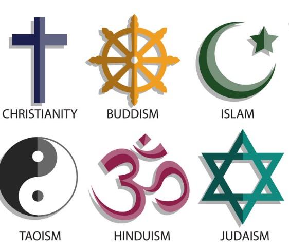 czym jest religia